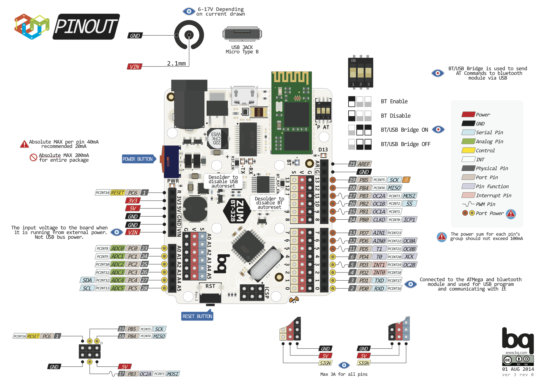CPC UK Electronic Components Electronic Parts